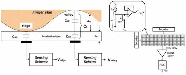 Sensor ultrasónico - capacitivo
