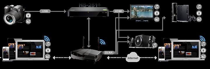 HS-251 _apconnect (1)