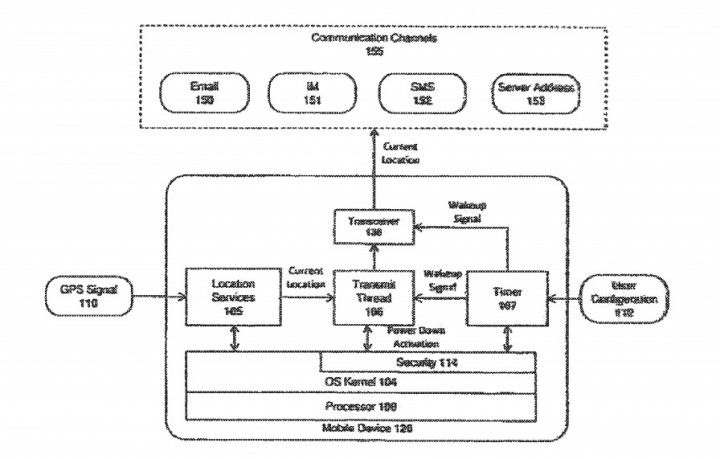 patente-pplware_encontrar_iphone01