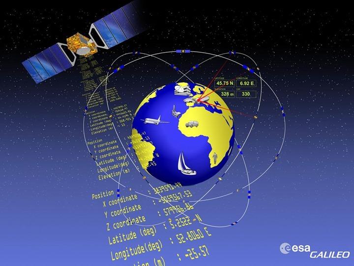 Galileo_ESA