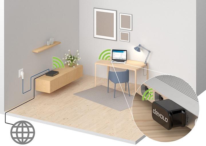 devolo-WiFi-Stick-ac-wifi-stick-ac-xl-3950