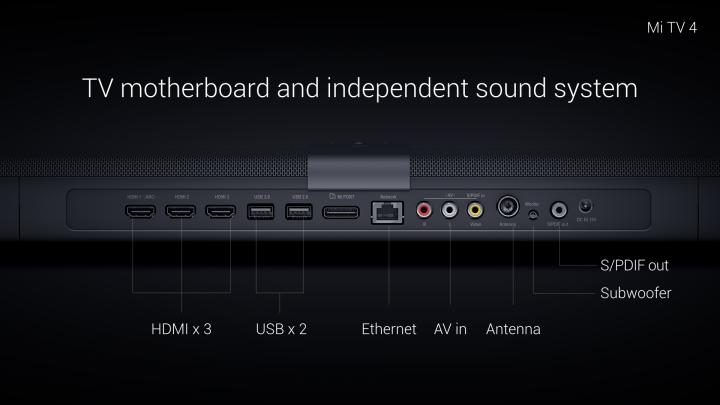 mi-tv4-tv-motherboard