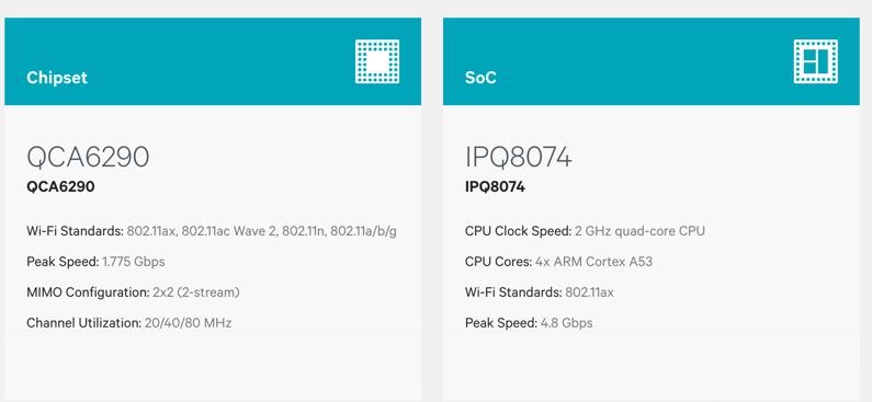 Qualcomm: Internet sem fio a 4 8 Gbps está a chegar