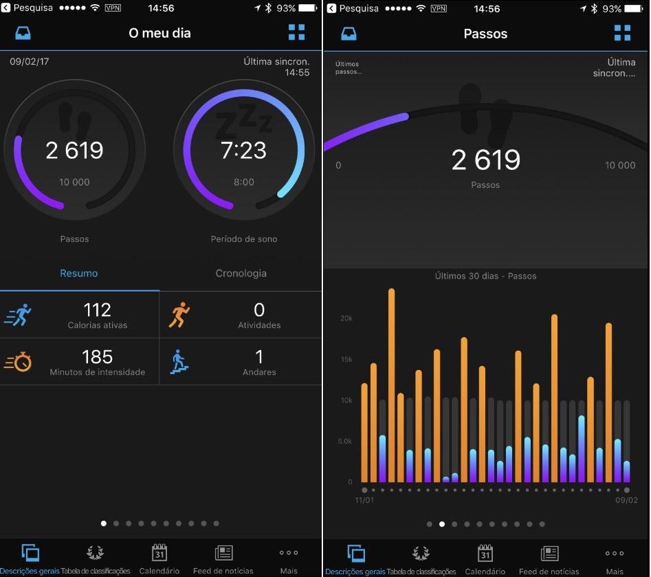 d1ed5cbe94b A plataforma da Garmin funciona também como um estilo de rede social onde  podemos juntar amigos