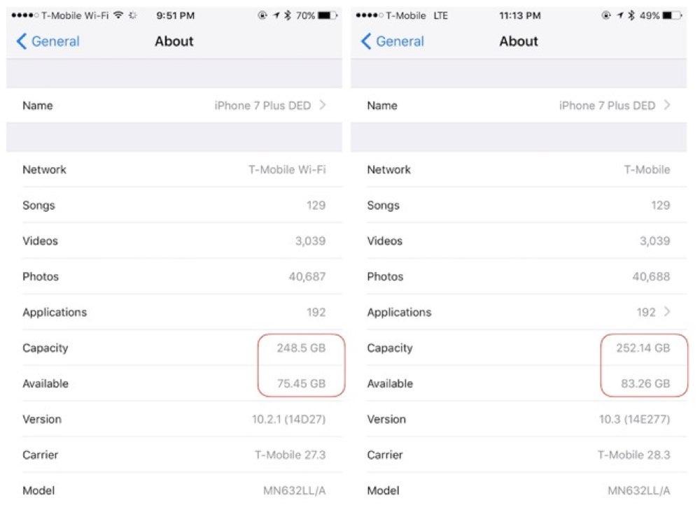 iOS 10.3 espaço ganho