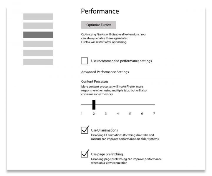 Firefox separador Performance