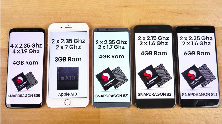fb406652ba1 ... o novíssimo Galaxy S8 mas agora há um novo teste que confirma que de  facto o iPhone 7 Plus continua a ser o smartphone mais rápido da atualidade.