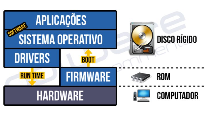 como resolver problema de firmware update lg