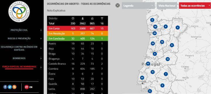 mapa dos incendios hoje em portugal Proteção Civil: Saiba quais os incêndios ativos em Portugal mapa dos incendios hoje em portugal