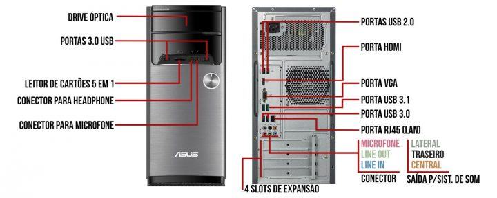 computador experior
