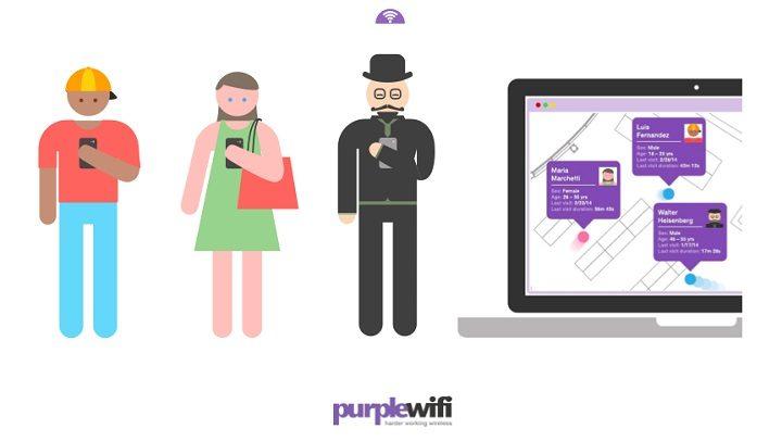 purple wifi - termos e condições