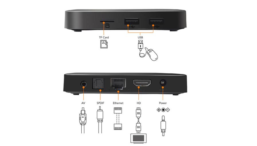 TANIX TX3 Mini - A TV Box Android que procura por menos de 30€