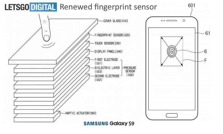 samsung - sensor impressões digitais debaixo ecra