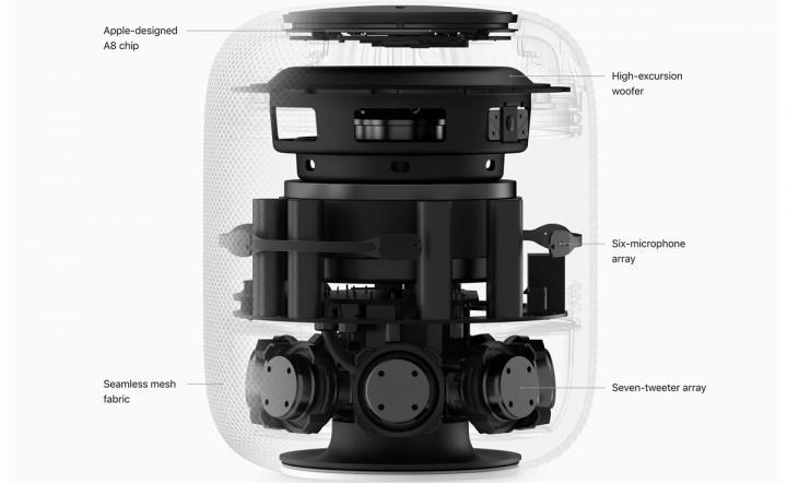 Apple divulga preço, data de lançamento e disponibilidade do HomePod