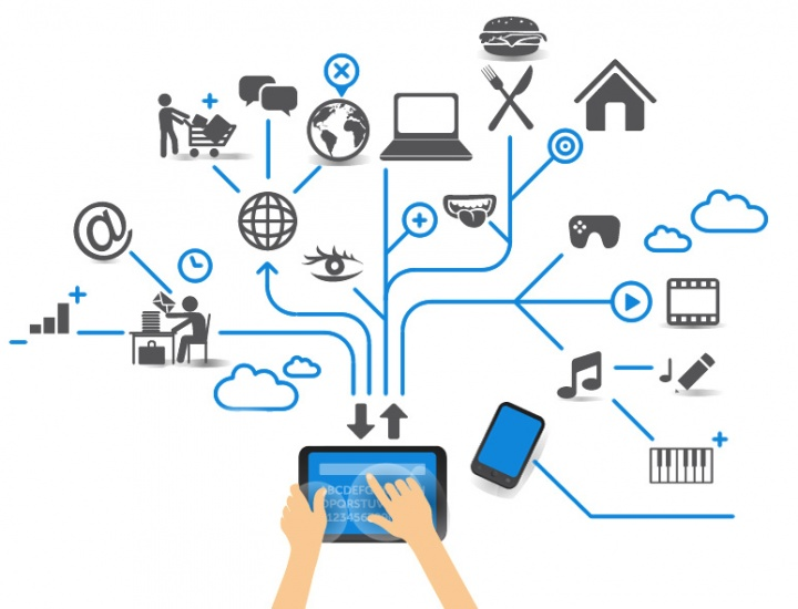 IoT - Internet das Coisas