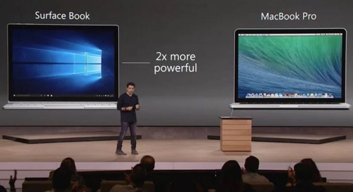 Surface Macbook