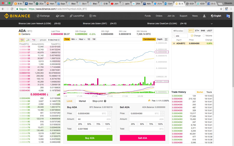 por que você deve considerar investir em cosméticos bitcoin 1,59% de juros de criptomoedas ai