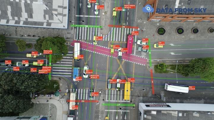 Imagem de drone mostra tecnologia de captação de imagens em tempo real