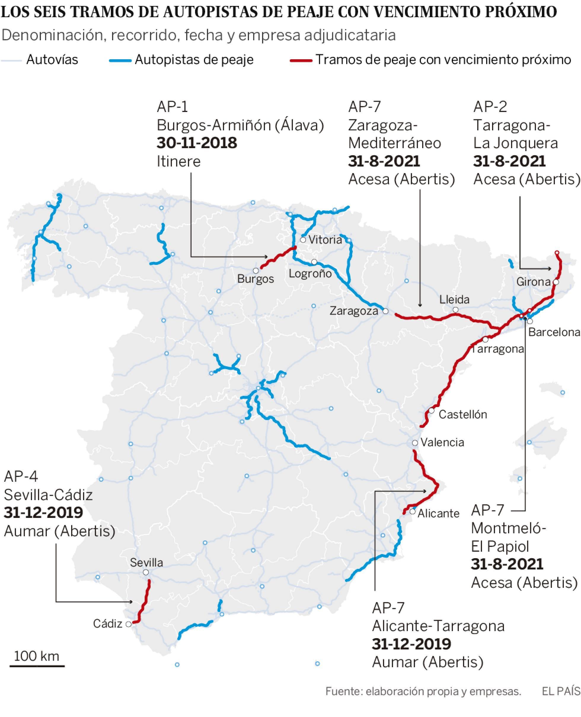 Espanha Fim Das Portagens Em Varios Trocos De Autoestrada