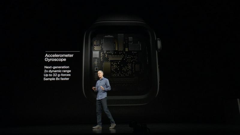 59cd9a5d379 A coroa de controlo do Apple Watch passa a ter resposta háptica