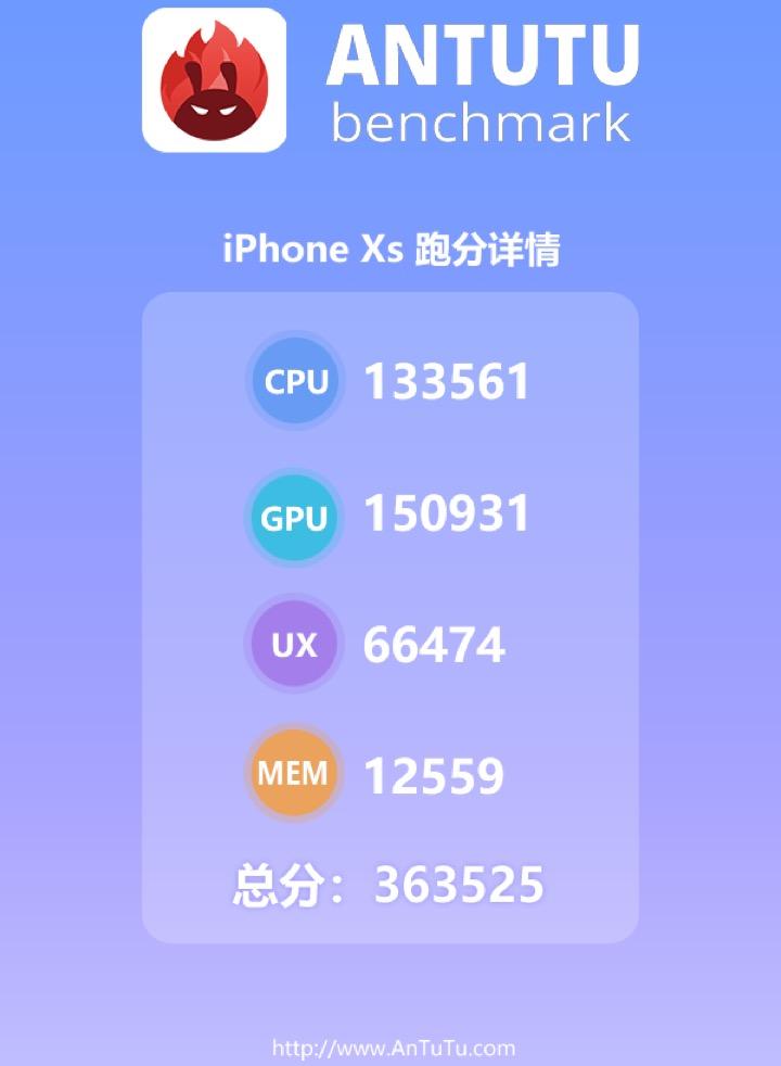 iPhone Xs A12 Bionic Apple benchmark Antutu