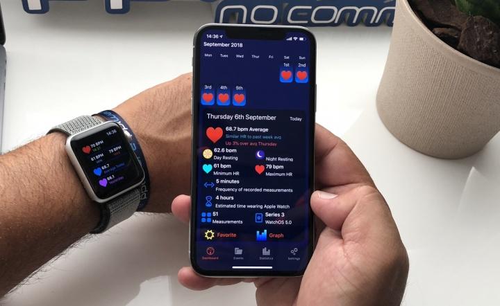 Heart Analyser é uma app para monitorizar a sia frequência cardíaca