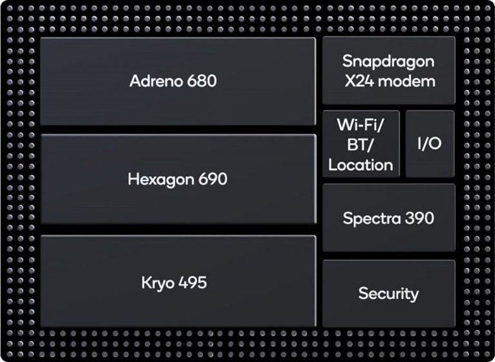 Snapdragon 8cx Qualcomm processador 7nm PC