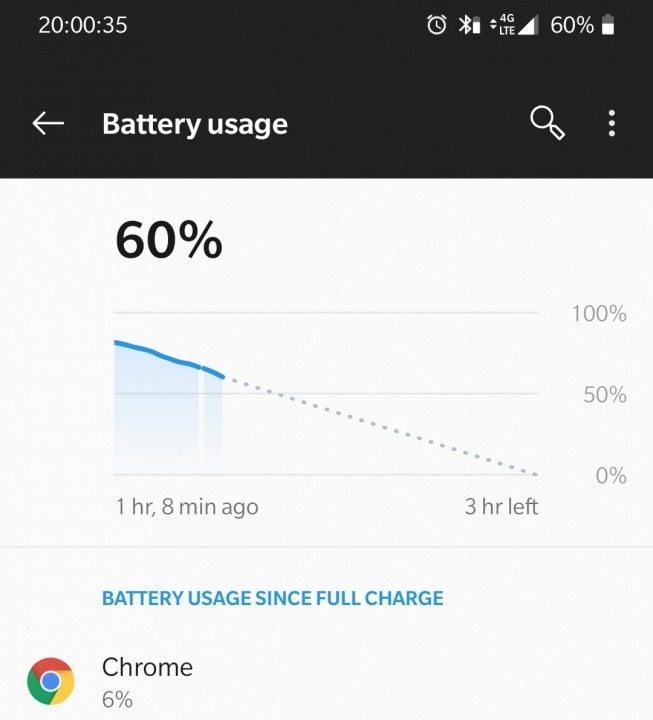 OnePlus 6T bateria problema utilizadores