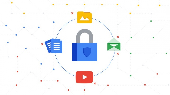 Google, GDPR, dados, multa