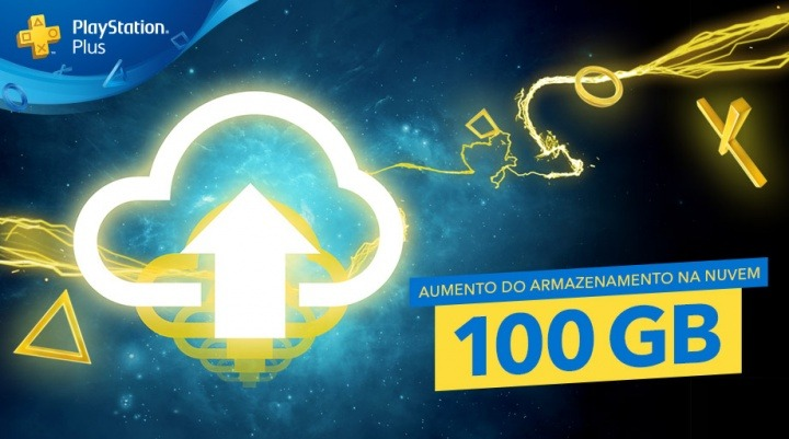 Boas novas para possuidores Playstation 4 com PS Plus