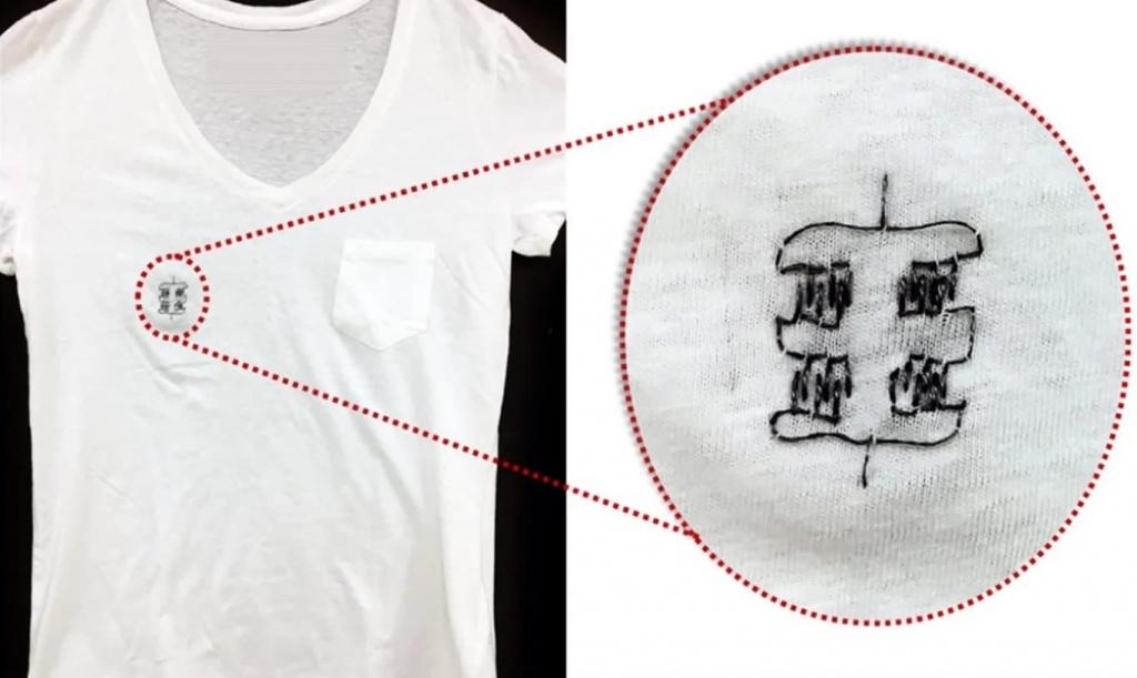 Imagem bateria bordada na roupa