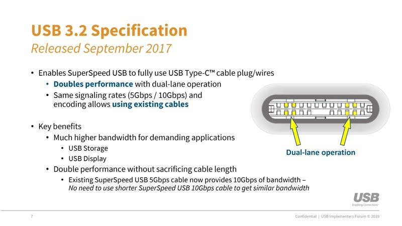 velocidades 3.2 USB-C PCs veloz