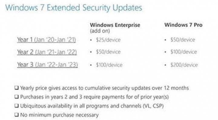 Windows 7 Microsoft Windows 10 suporte