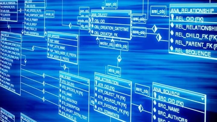 A História das Bases de Dados - Os SGBDs Relacionais Mais Marcantes (parte 1)