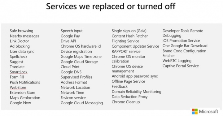 Microsoft Edge Google Chrome serviços