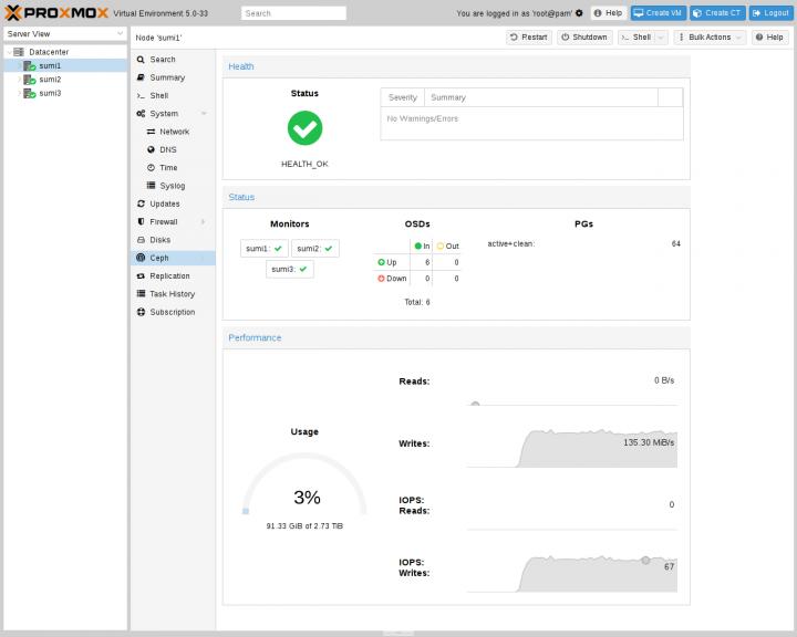 Proxmox 5.4 – Plataforma de virtualização fantástica, poderosa e gratuita