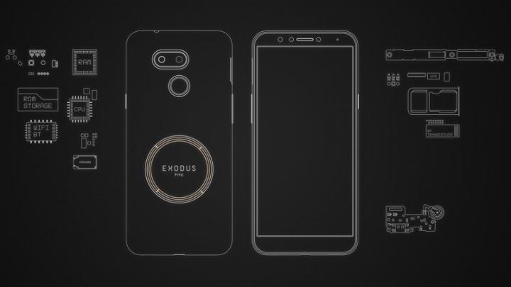 HTC Exodus 2 smartphone Blockchain Bitcoins