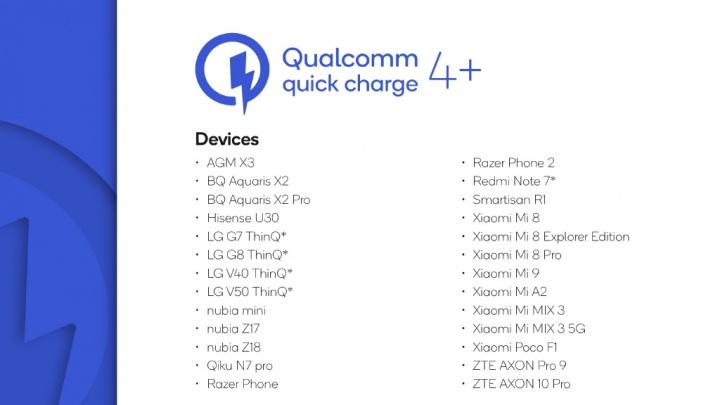 Qualcomm Quick Charge 4+ smartphones Android Xiaomi