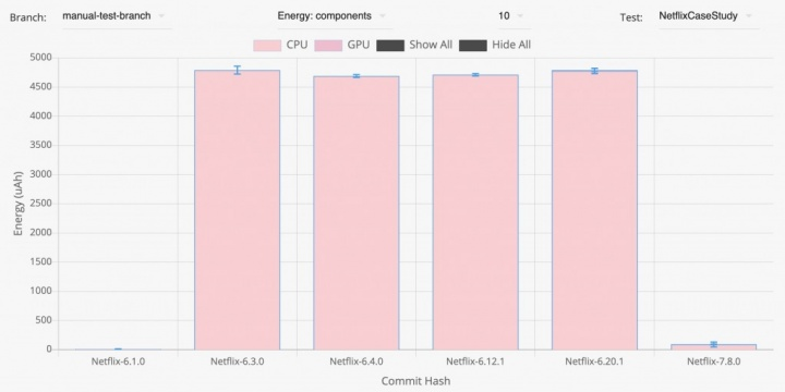 Android battery consumes faster? Time to update the Netflix app