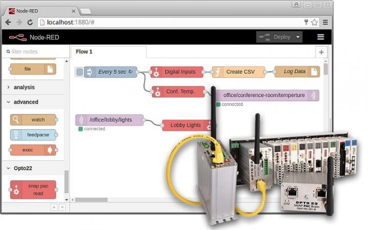 Node-RED: Programação para a Internet of Things para Totós