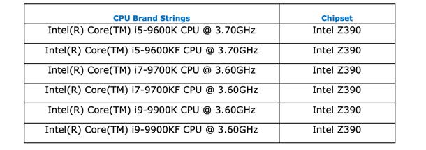Intel lança software para overclock! Tem um CPU compatível?