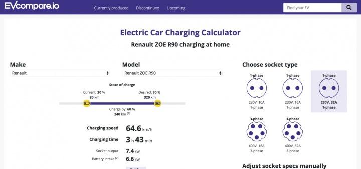 Afinal quanto demora a carregar um carro elétrico? Use esta calculadora