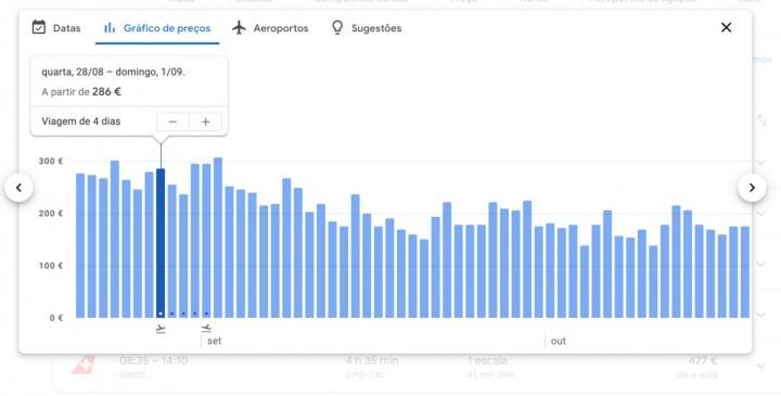 Google Flights - Encontre os voos mais baratos em segundos