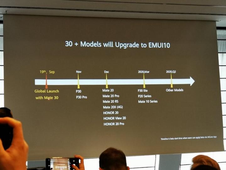 Huawei EMUI Mate 30 P30 Android