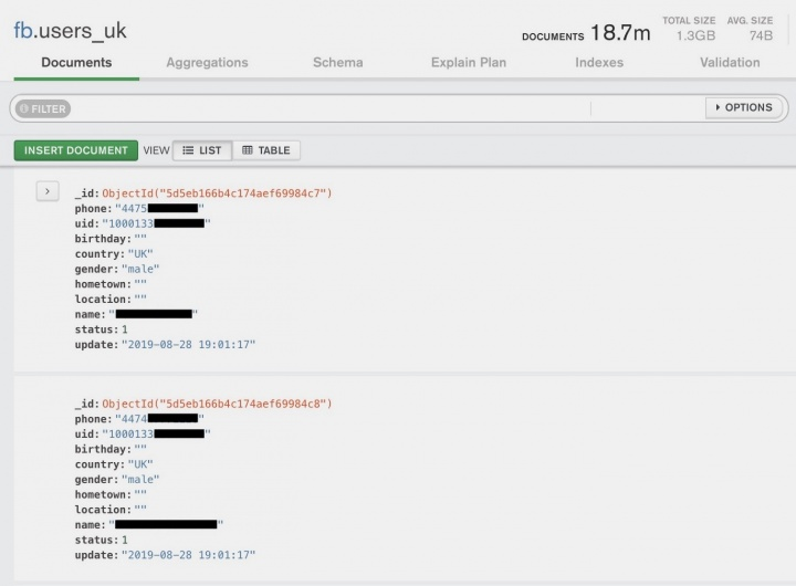 Facebook fuga dados números de telefone