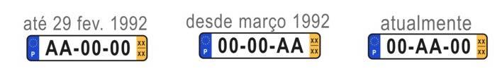 Portugal: Novas matrículas dos carros aprovadas! Saiba como vão ser