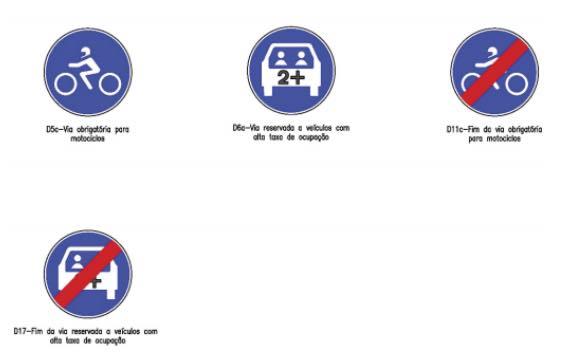 Portugal: Conheça já todos os novos sinais de trânsito