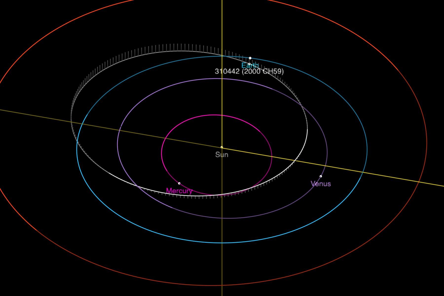Asteroide gigante aproxima se da Terra no final de 2019