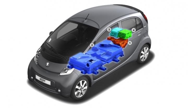 Portugal: Substituir a bateria de um Peugeot Ion custa 23 mil euros?