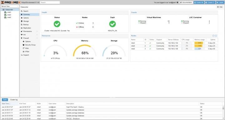 """Proxmox 6.1 - Transforme máquinas físicas em """"virtuais"""" é fácil e à borla"""